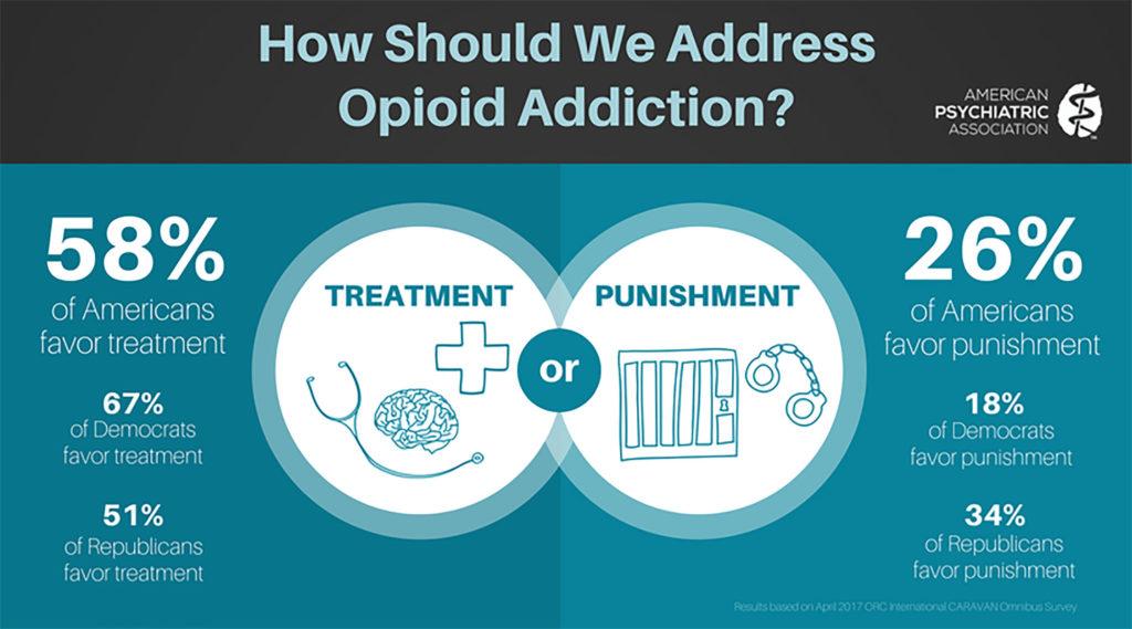 Opioid-Poll APA JPG