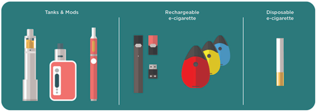 examples of Vapes and E-Cigarettes